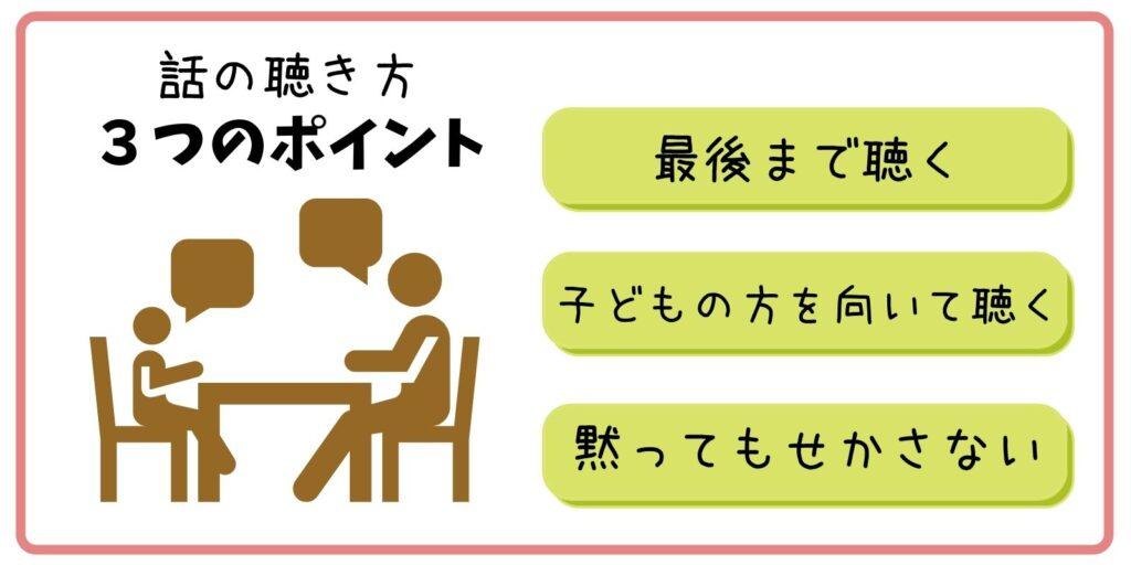子どもの話の聴き方の3つのポイントを解説