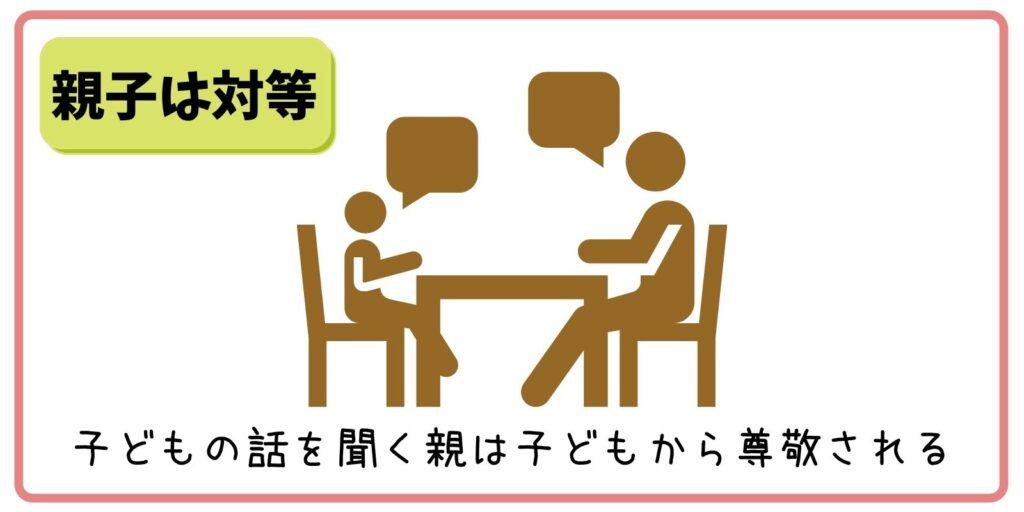 聞き手と話し手は対等です。話を聞く親は子どもから尊敬されます。