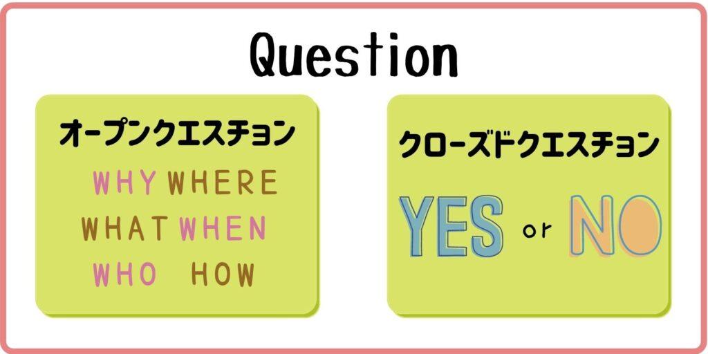 質問を適切に使いましょう。質問にはオープンクエスチョンとクローズドクエスチョンがあります。
